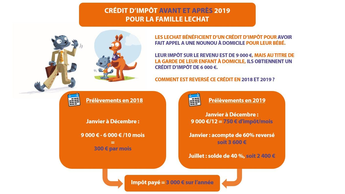 infographie-credit-impot-garde-enfant